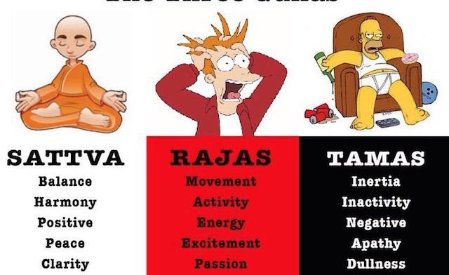three-gunas-sattva-rajas-tamas